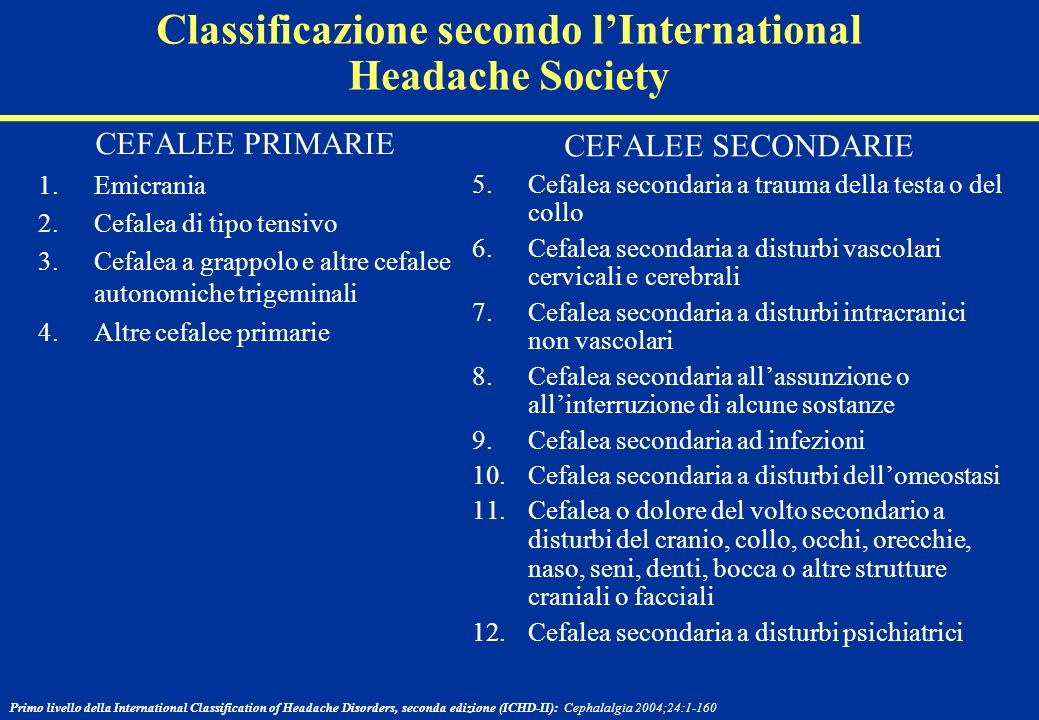 Classificazione secondo l'International Headache Society