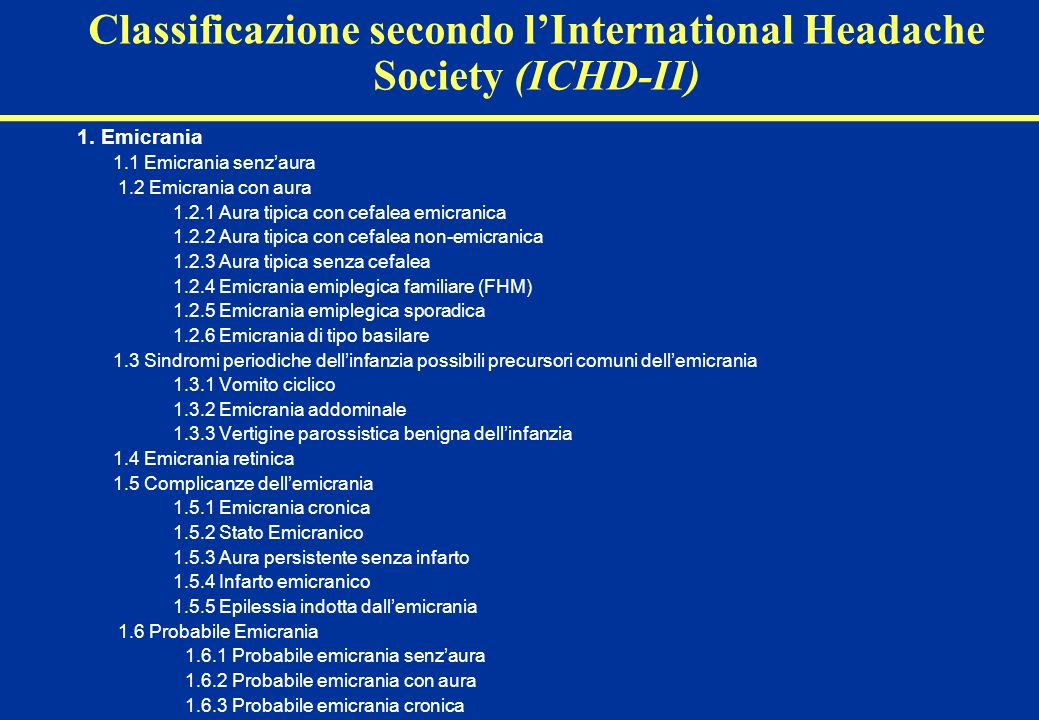 Classificazione secondo l'International Headache Society (ICHD-II)