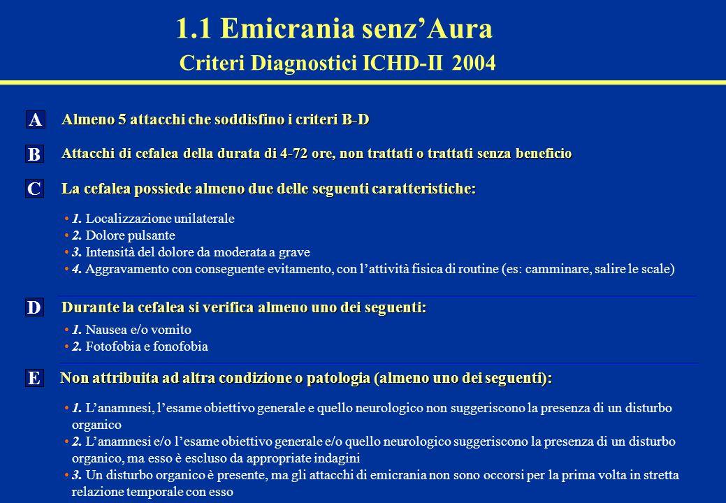 1.1 Emicrania senz'Aura Criteri Diagnostici ICHD-II 2004