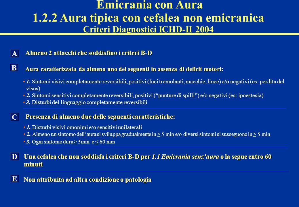 Emicrania con Aura 1.2.2 Aura tipica con cefalea non emicranica Criteri Diagnostici ICHD-II 2004