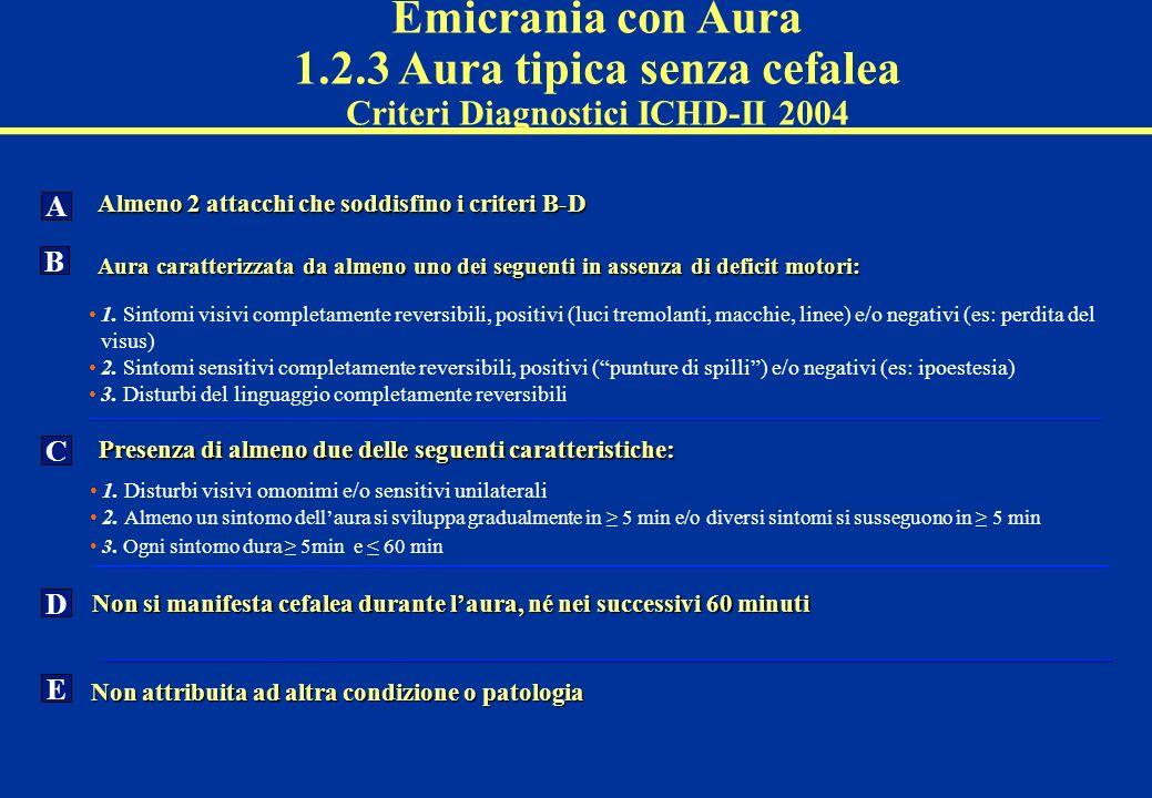 Emicrania con Aura 1.2.3 Aura tipica senza cefalea Criteri Diagnostici ICHD-II 2004