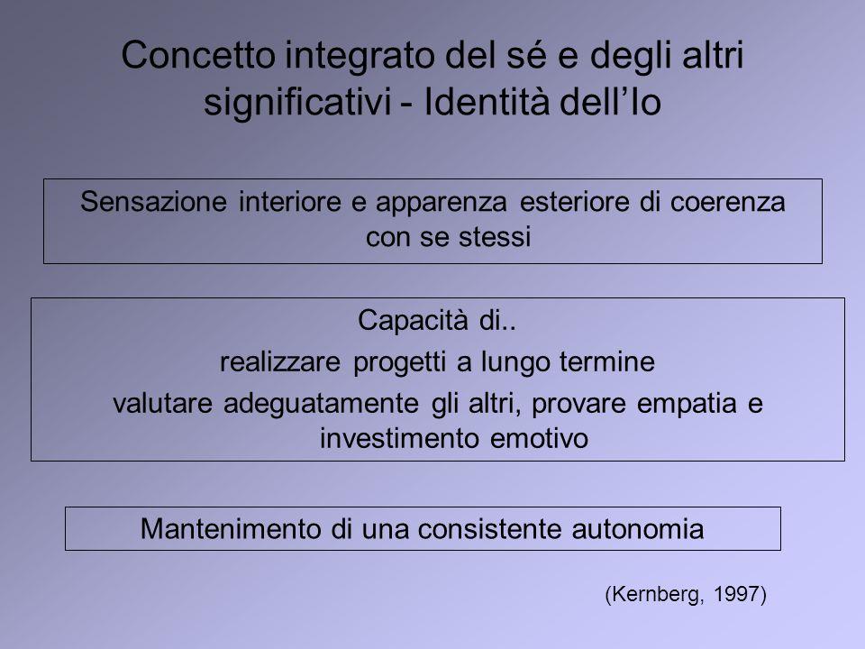 Concetto integrato del sé e degli altri significativi - Identità dell'Io