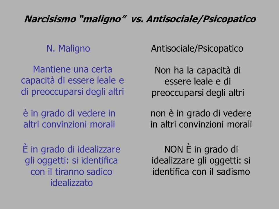 Narcisismo maligno vs. Antisociale/Psicopatico