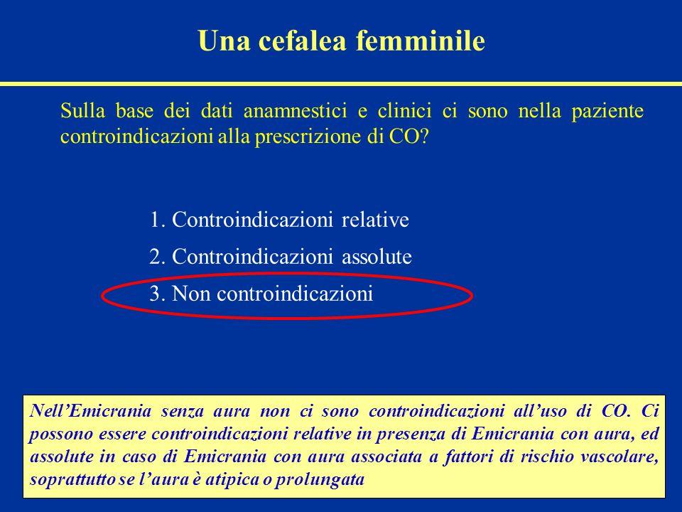 1. Controindicazioni relative 2. Controindicazioni assolute