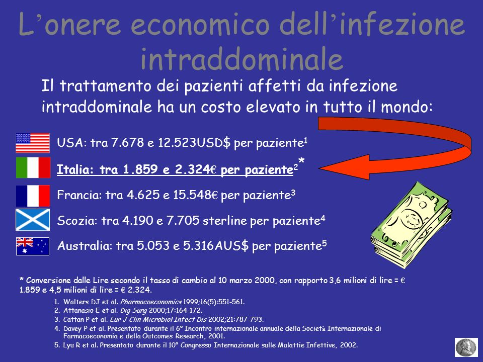L'onere economico dell'infezione intraddominale