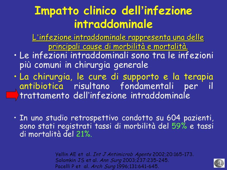 Impatto clinico dell'infezione intraddominale