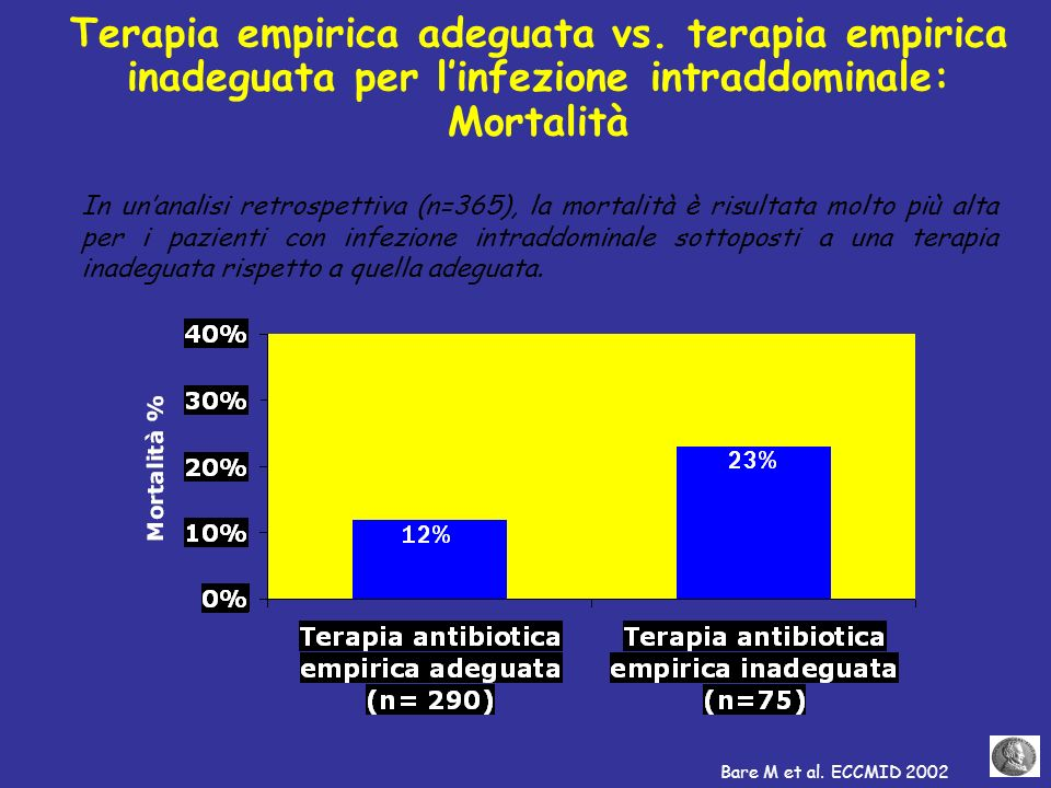 Terapia empirica adeguata vs