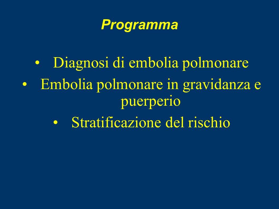 Diagnosi di embolia polmonare