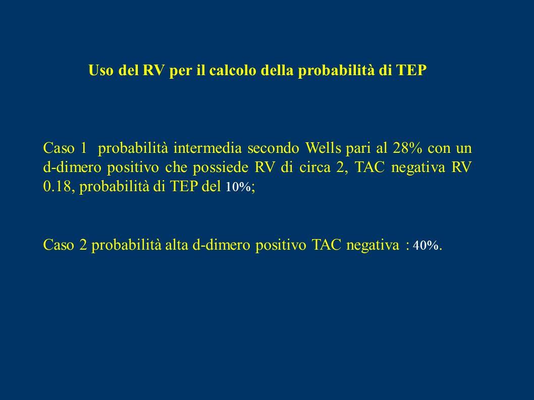 Uso del RV per il calcolo della probabilità di TEP