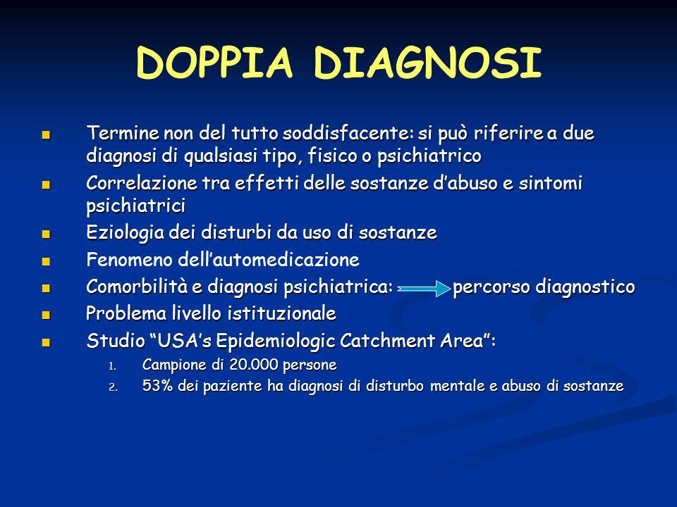 DOPPIA DIAGNOSI Termine non del tutto soddisfacente: si può riferire a due diagnosi di qualsiasi tipo, fisico o psichiatrico.