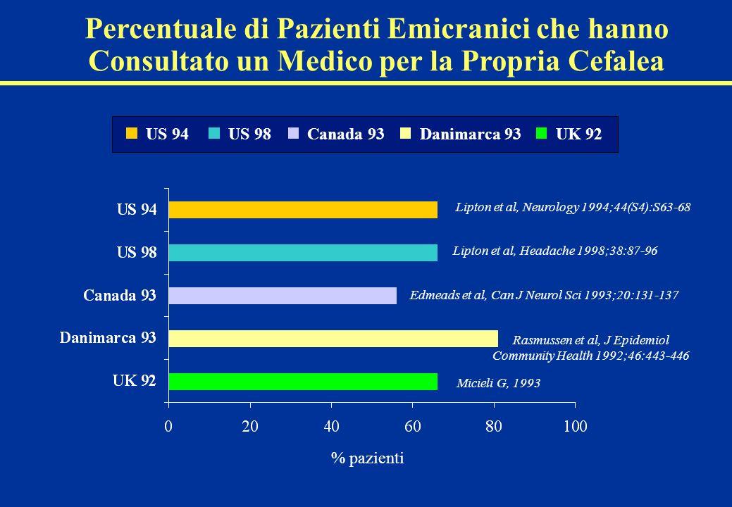 Rasmussen et al, J Epidemiol Community Health 1992;46:443-446