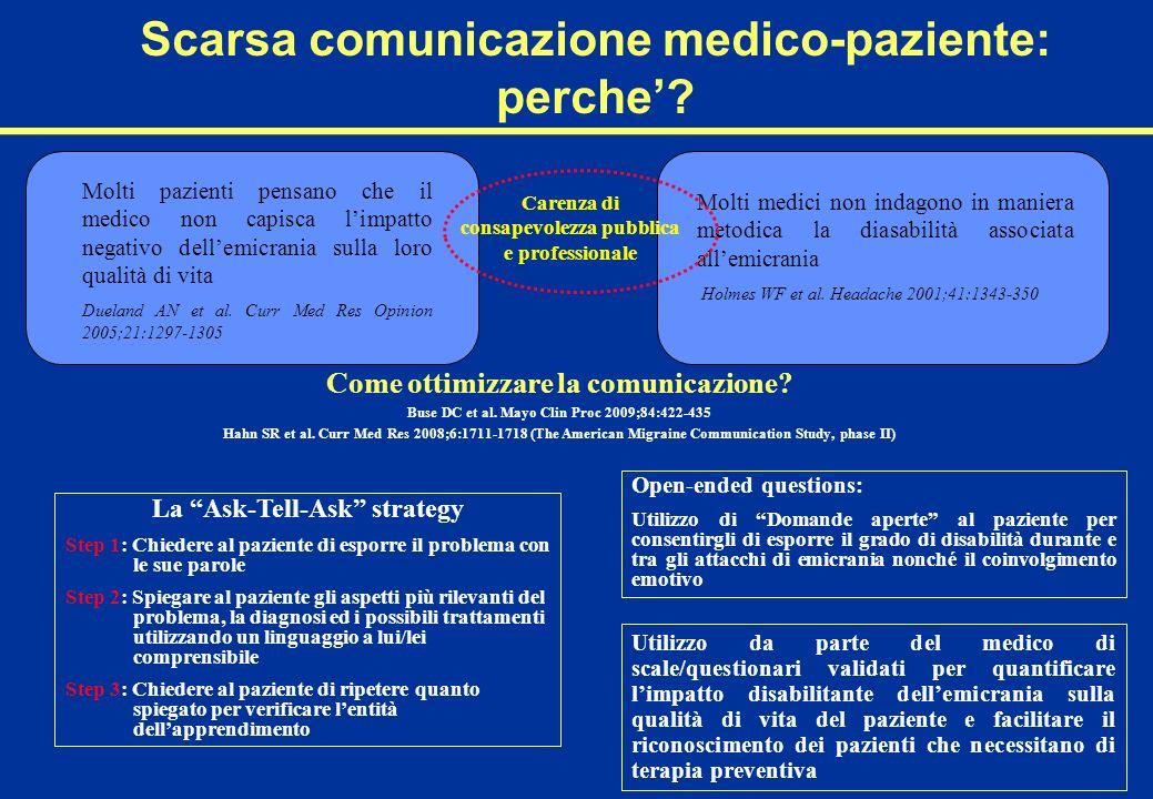 Scarsa comunicazione medico-paziente: perche'