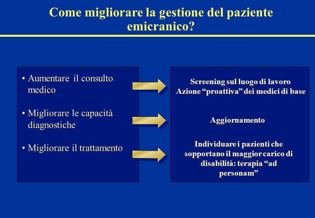 Come migliorare la gestione del paziente emicranico