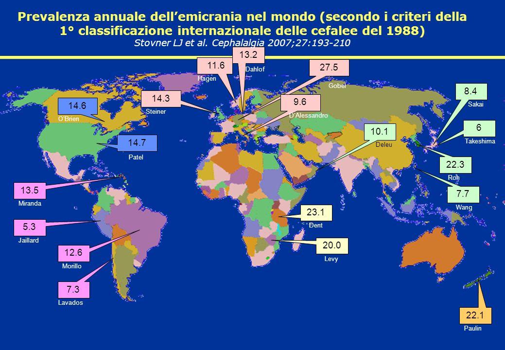 Prevalenza annuale dell'emicrania nel mondo (secondo i criteri della 1° classificazione internazionale delle cefalee del 1988) Stovner LJ et al. Cephalalgia 2007;27:193-210