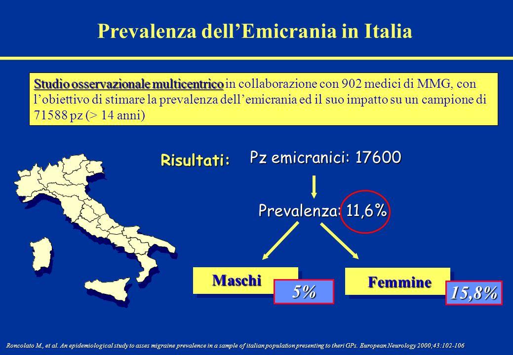 Prevalenza dell'Emicrania in Italia