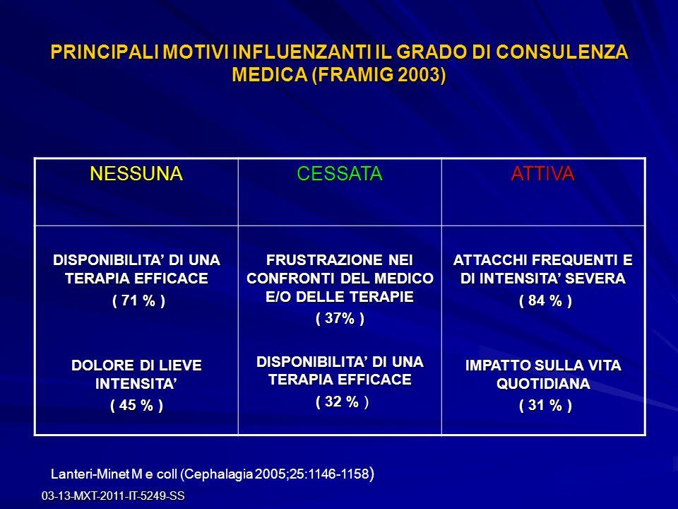 PRINCIPALI MOTIVI INFLUENZANTI IL GRADO DI CONSULENZA MEDICA (FRAMIG 2003)