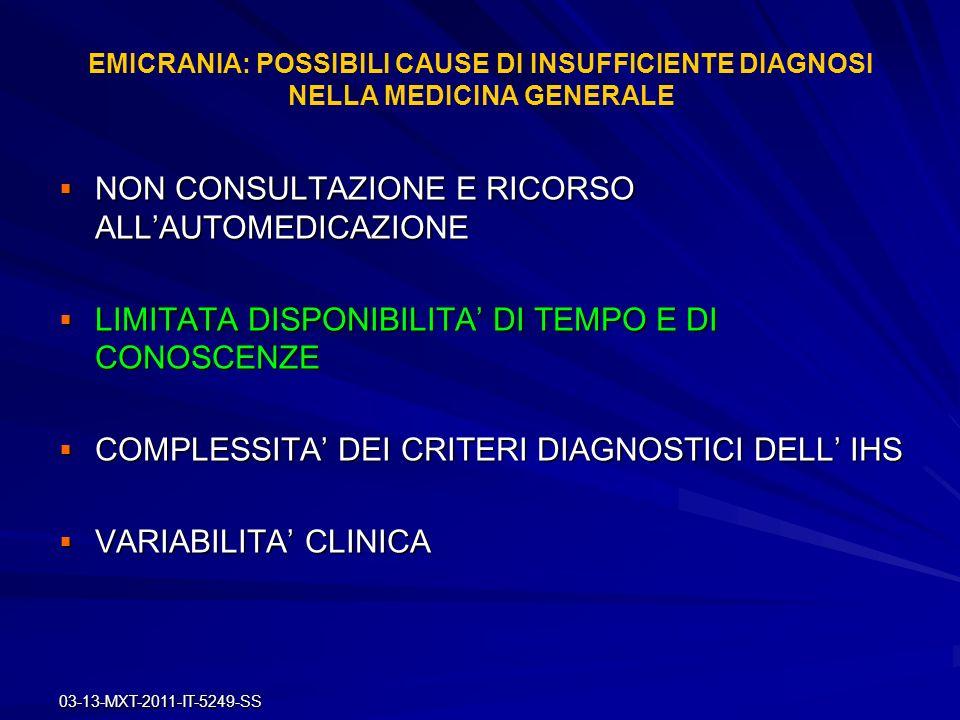 NON CONSULTAZIONE E RICORSO ALL'AUTOMEDICAZIONE