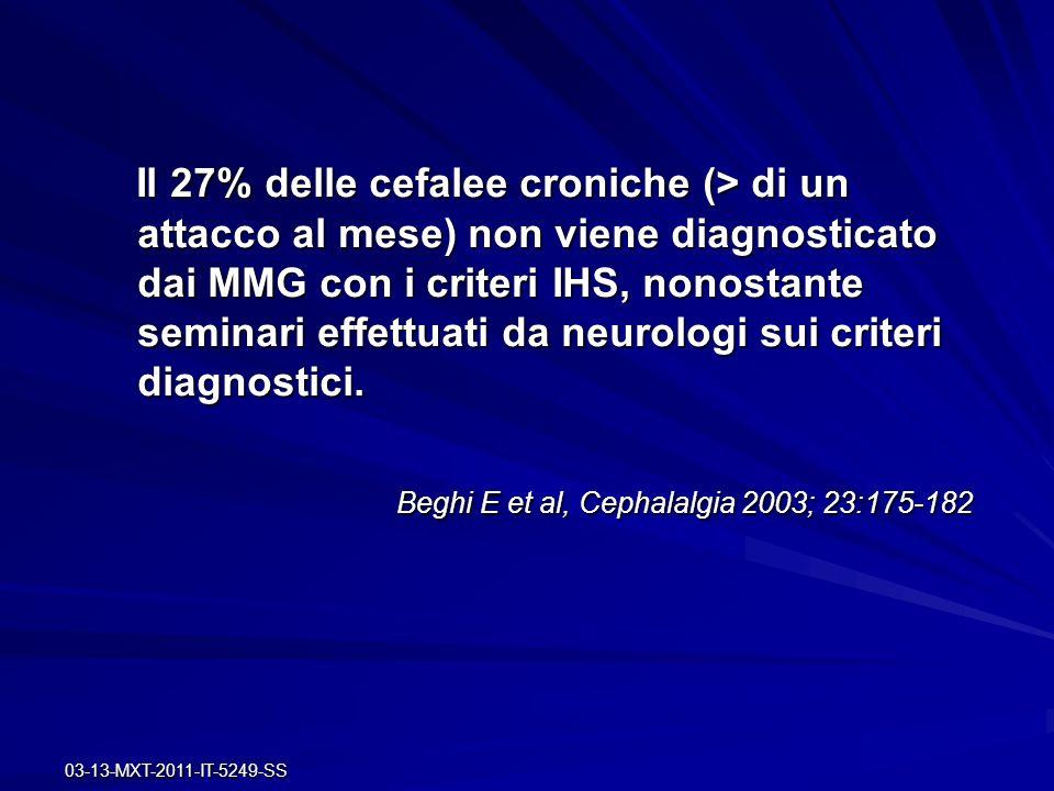 Il 27% delle cefalee croniche (> di un attacco al mese) non viene diagnosticato dai MMG con i criteri IHS, nonostante seminari effettuati da neurologi sui criteri diagnostici.