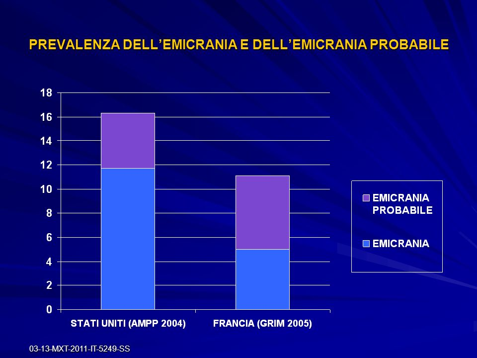 PREVALENZA DELL'EMICRANIA E DELL'EMICRANIA PROBABILE