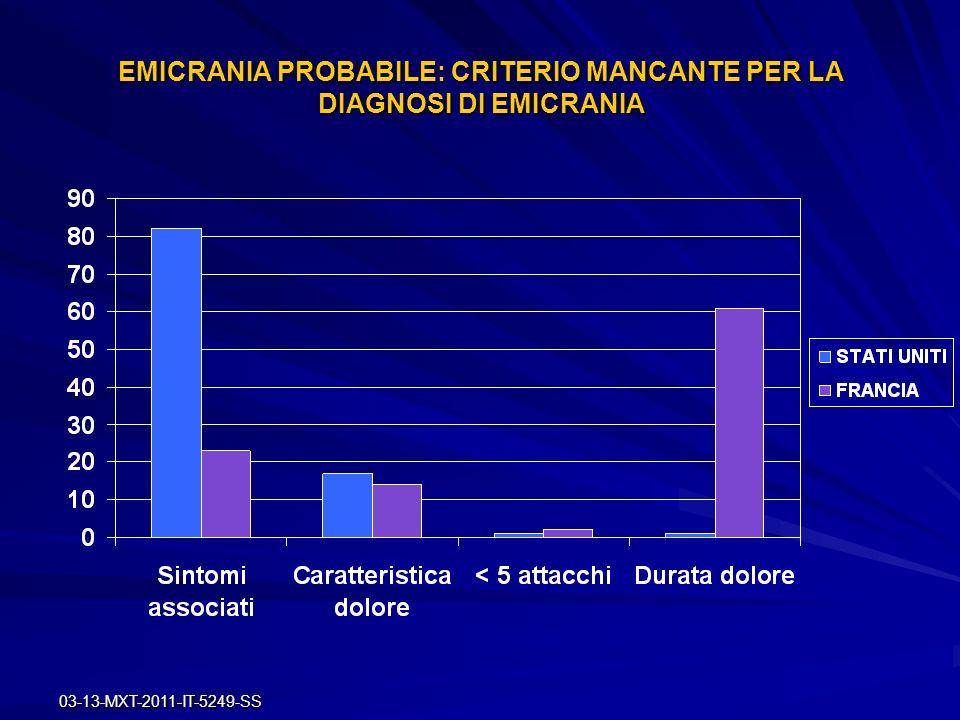 EMICRANIA PROBABILE: CRITERIO MANCANTE PER LA DIAGNOSI DI EMICRANIA