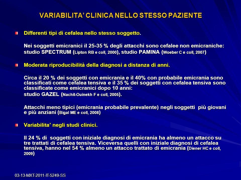 VARIABILITA' CLINICA NELLO STESSO PAZIENTE
