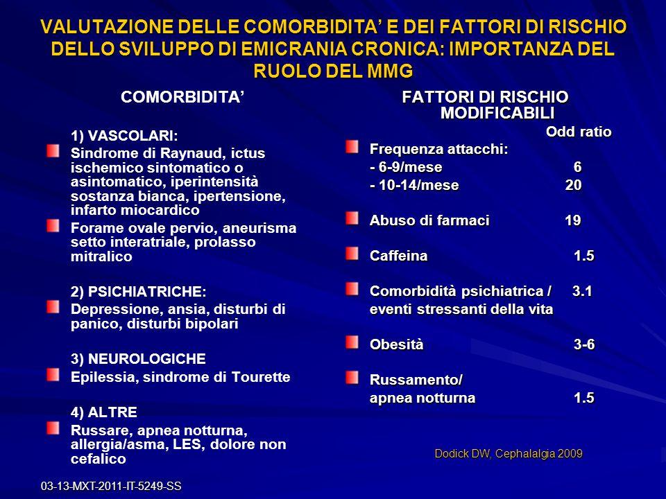FATTORI DI RISCHIO MODIFICABILI