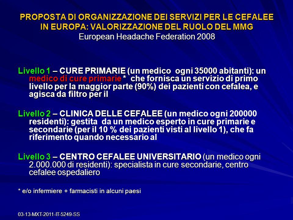 PROPOSTA DI ORGANIZZAZIONE DEI SERVIZI PER LE CEFALEE IN EUROPA: VALORIZZAZIONE DEL RUOLO DEL MMG European Headache Federation 2008