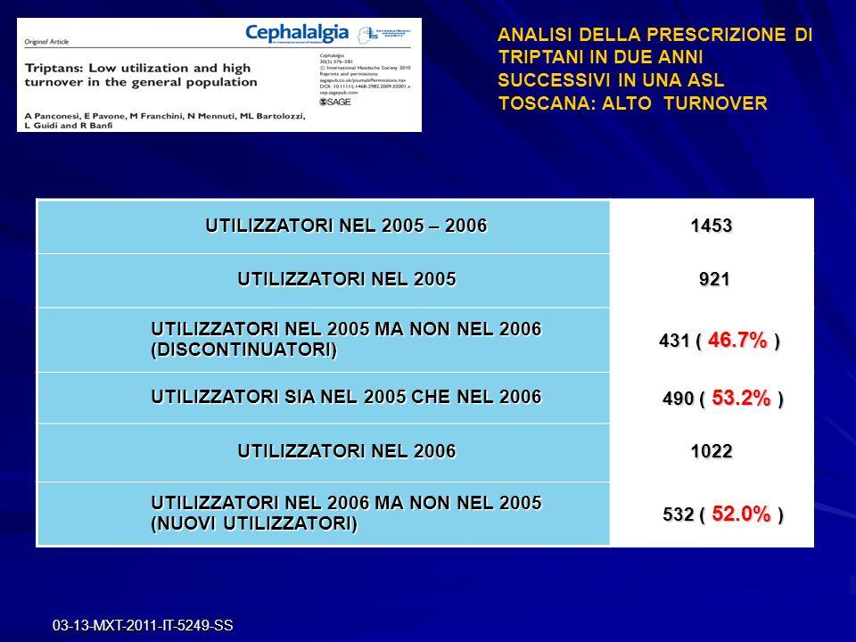 UTILIZZATORI NEL 2005 MA NON NEL 2006 (DISCONTINUATORI) 431 ( 46.7% )