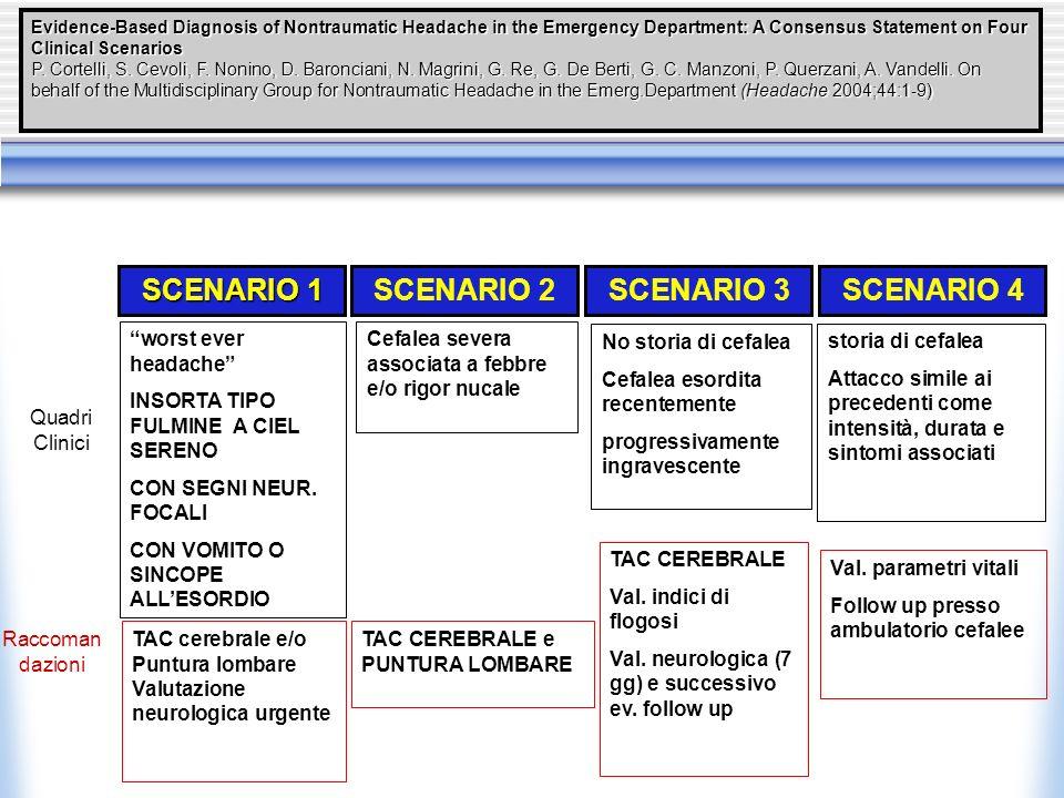SCENARIO 1 SCENARIO 2 SCENARIO 3 SCENARIO 4