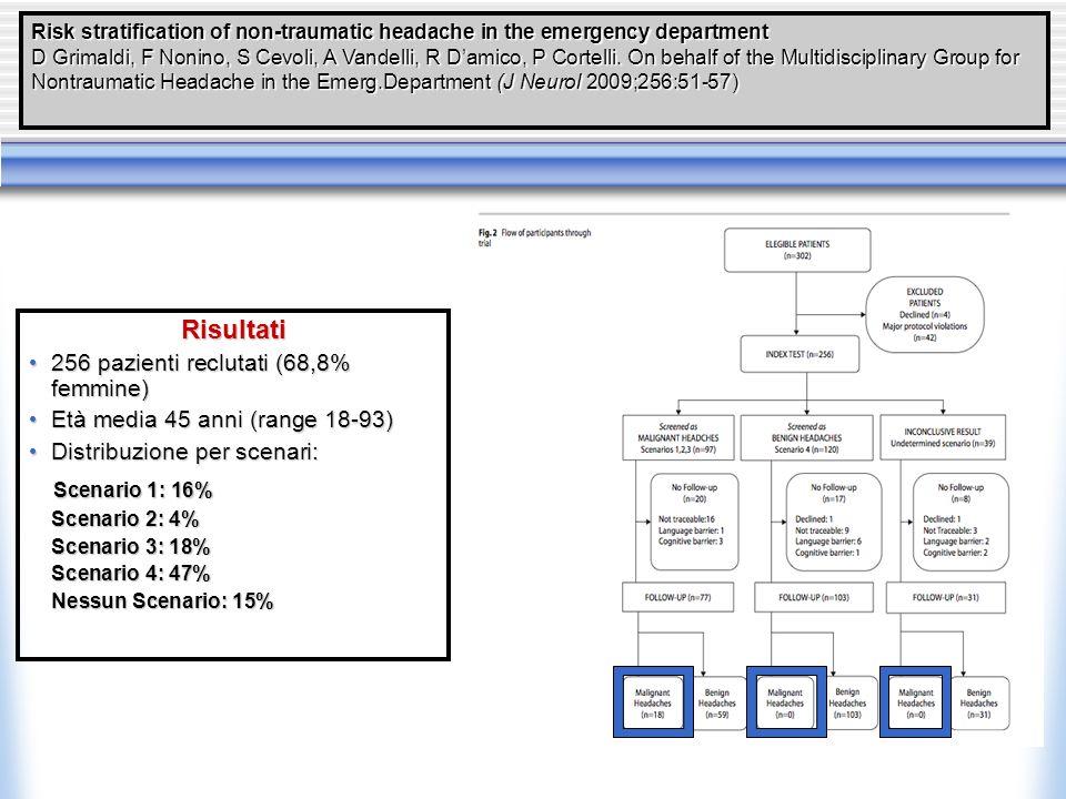 Scenario 1: 16% Risultati 256 pazienti reclutati (68,8% femmine)
