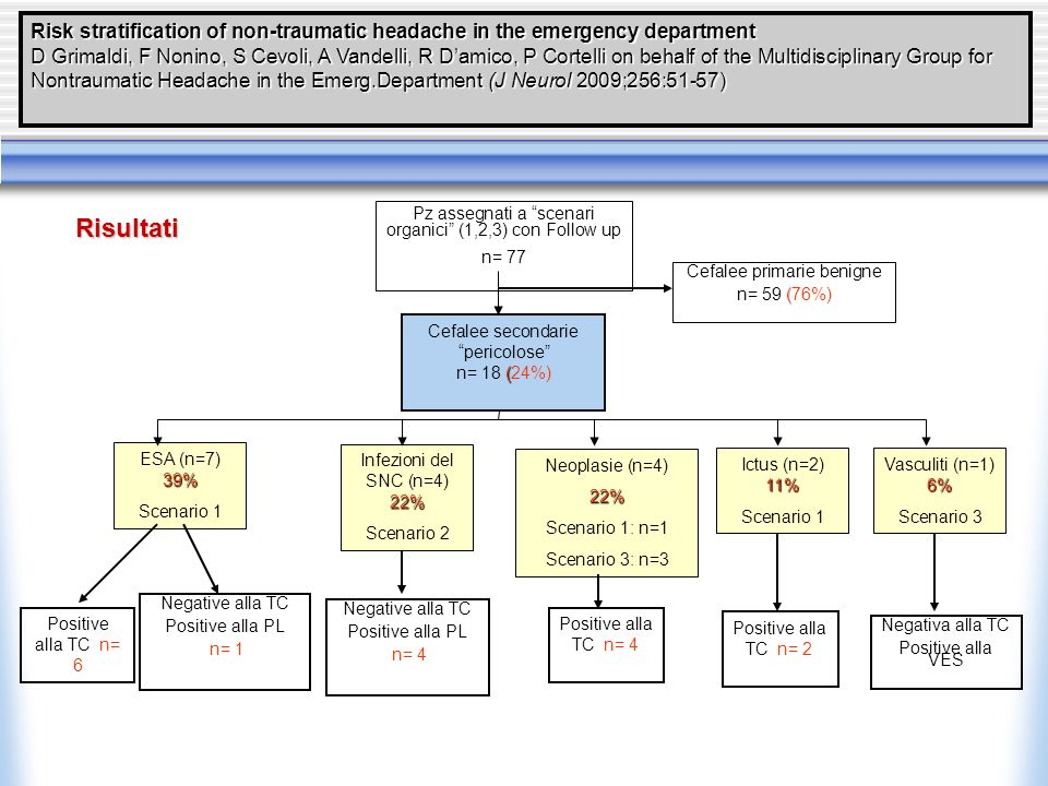 Risk stratification of non-traumatic headache in the emergency department