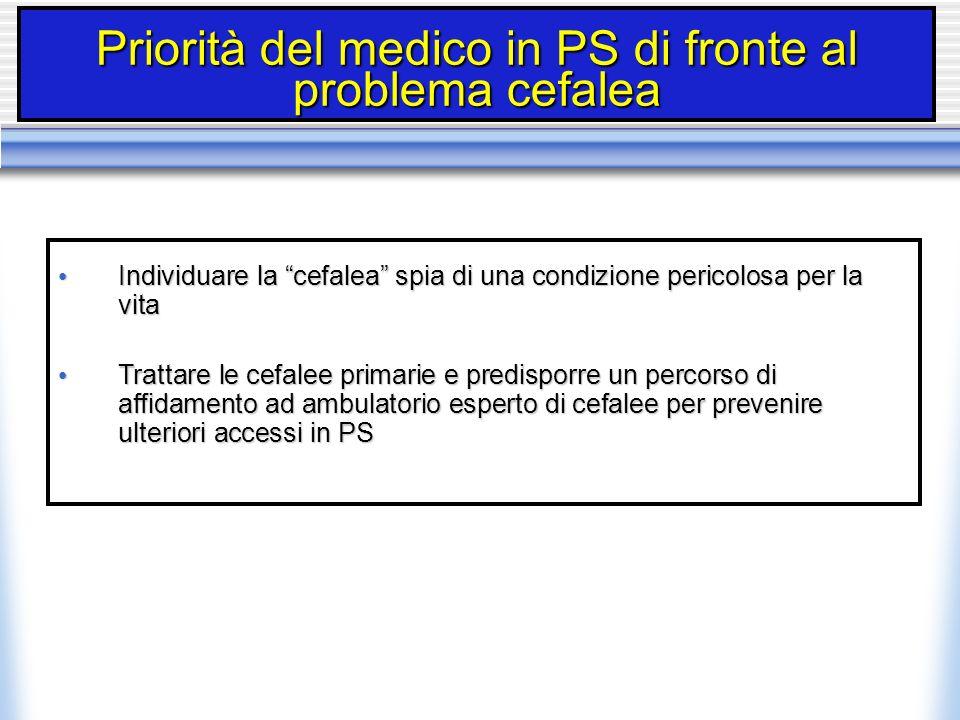 Priorità del medico in PS di fronte al problema cefalea