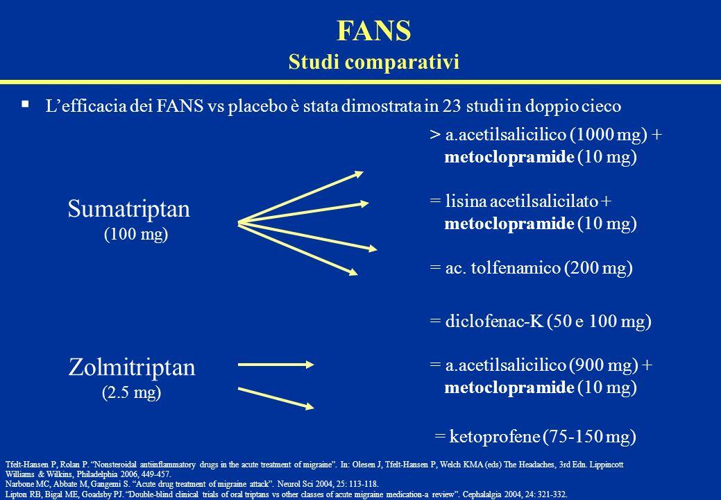 FANS Zolmitriptan Studi comparativi