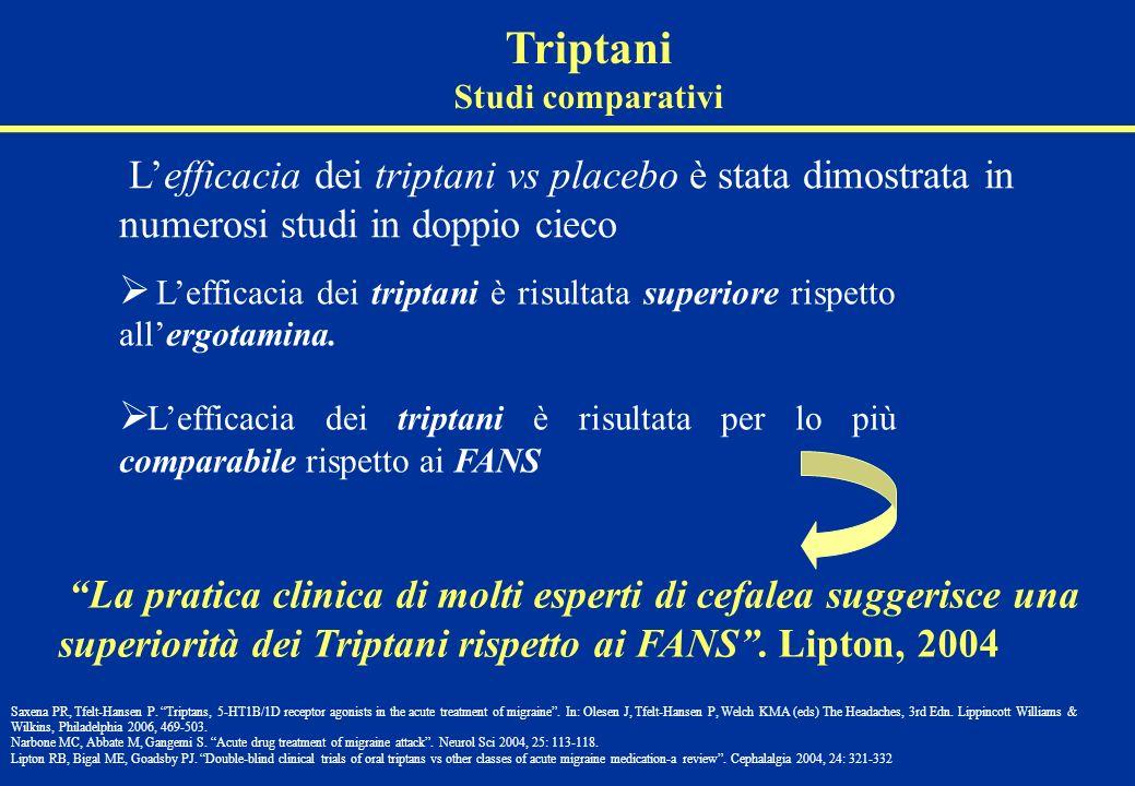 Triptani L'efficacia dei triptani vs placebo è stata dimostrata in