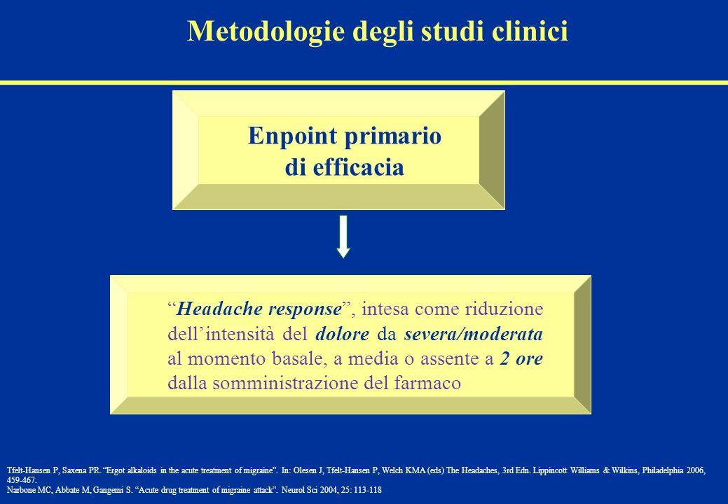 Metodologie degli studi clinici Enpoint primario di efficacia