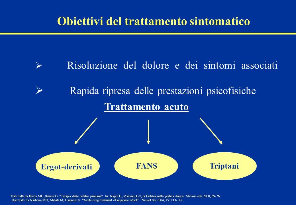 Obiettivi del trattamento sintomatico