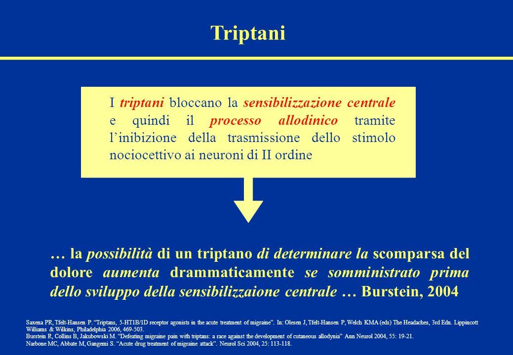 Triptani