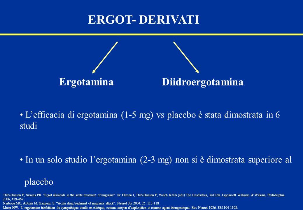 ERGOT- DERIVATI Ergotamina Diidroergotamina