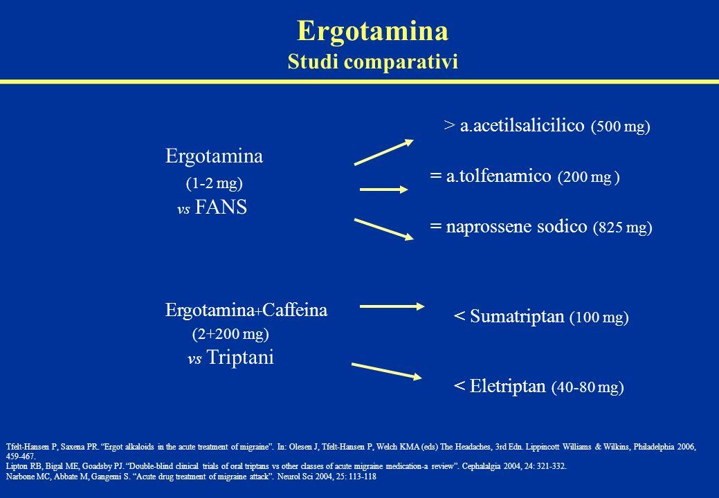 > a.acetilsalicilico (500 mg)