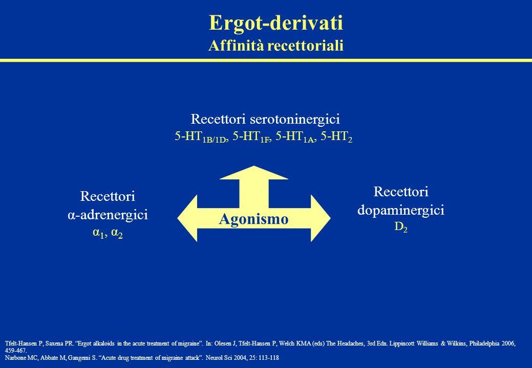 Affinità recettoriali