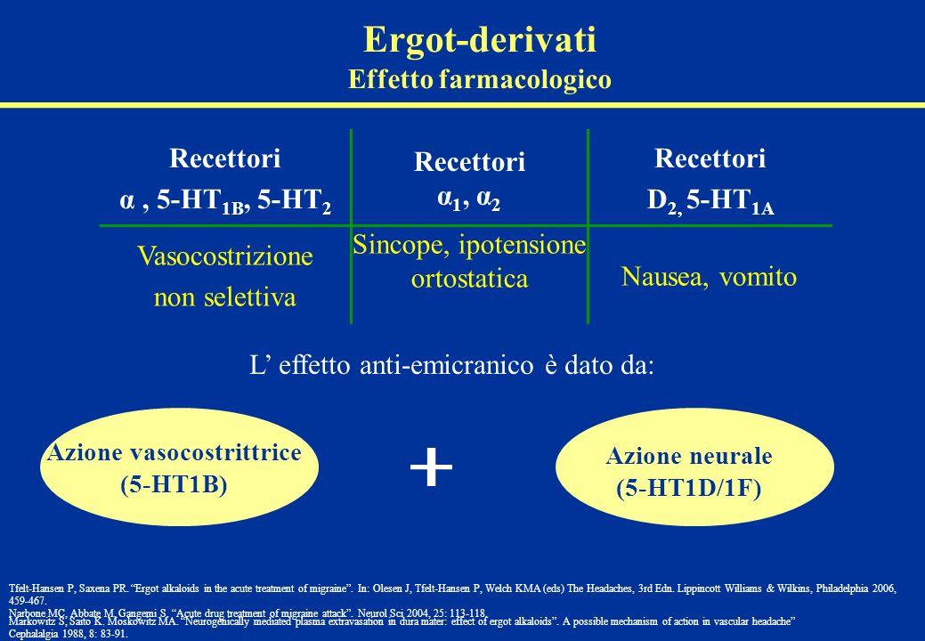 Effetto farmacologico Azione vasocostrittrice