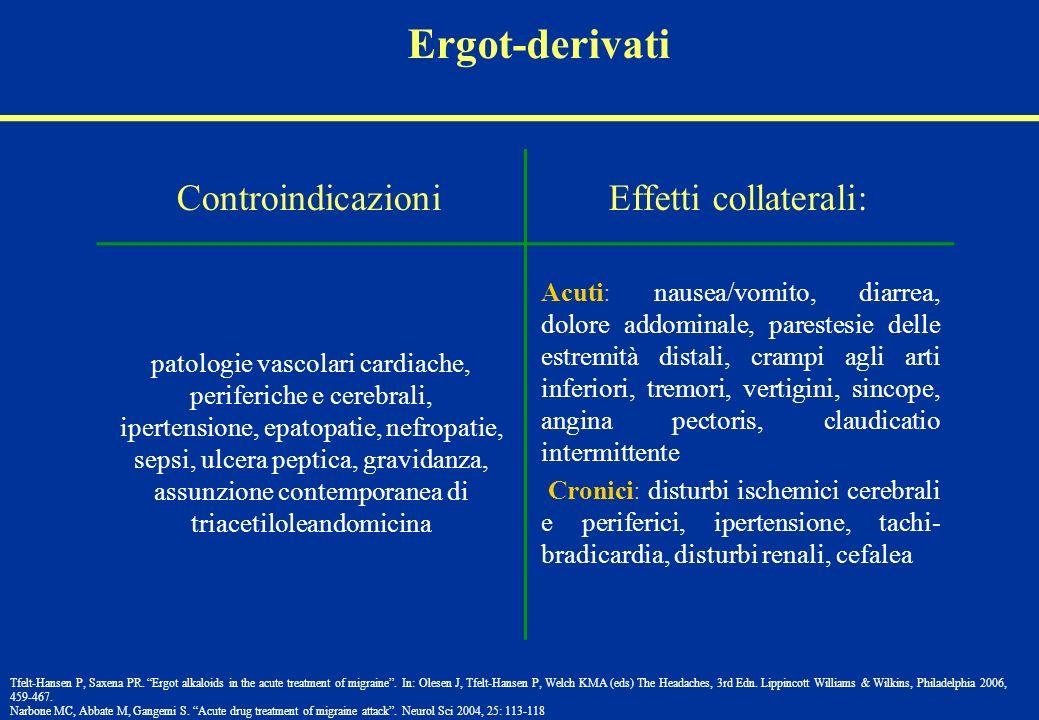 Ergot-derivati Controindicazioni Effetti collaterali: