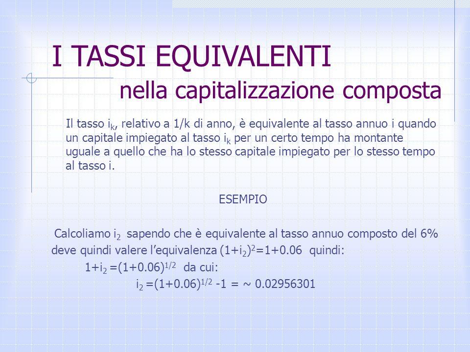 nella capitalizzazione composta