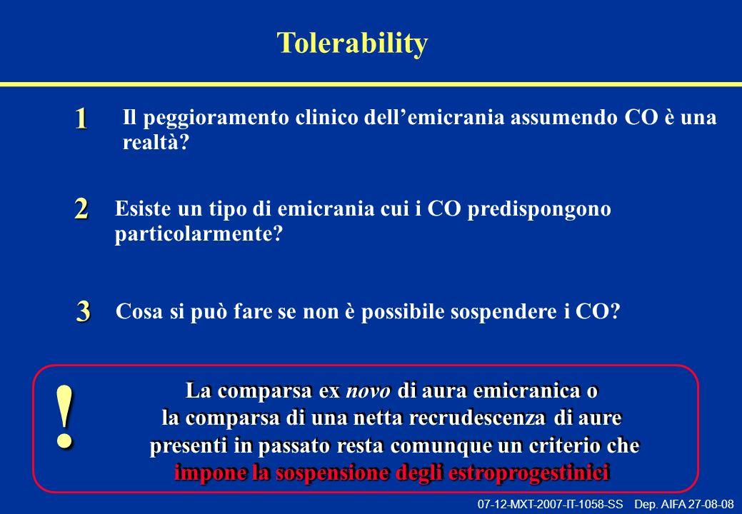 03-07-MXT-05-I-563-INT Tolerability. 1. Il peggioramento clinico dell'emicrania assumendo CO è una realtà