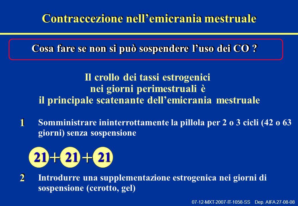 + + 21 21 21 Contraccezione nell'emicrania mestruale
