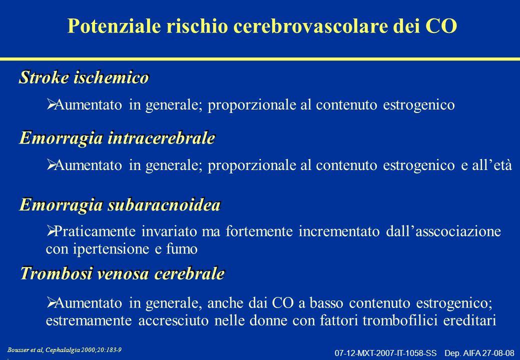 Potenziale rischio cerebrovascolare dei CO