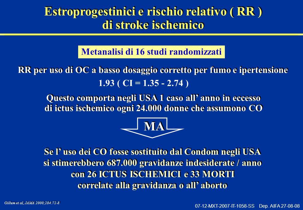 Estroprogestinici e rischio relativo ( RR ) di stroke ischemico