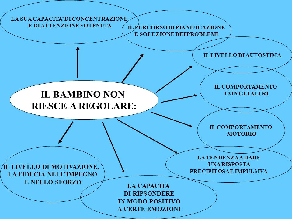 IL BAMBINO NON RIESCE A REGOLARE: