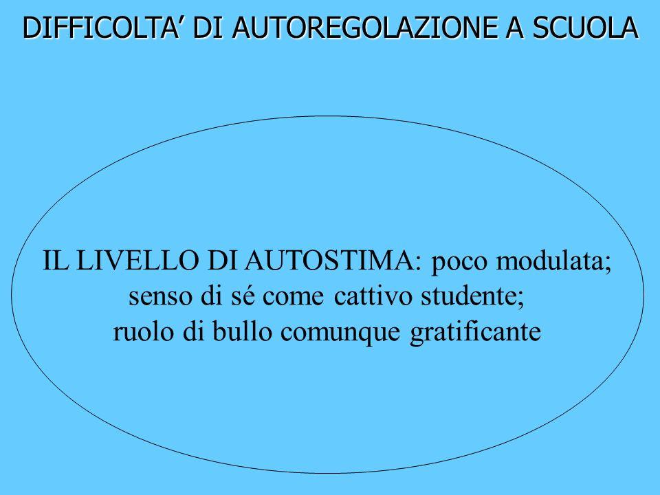 DIFFICOLTA' DI AUTOREGOLAZIONE A SCUOLA