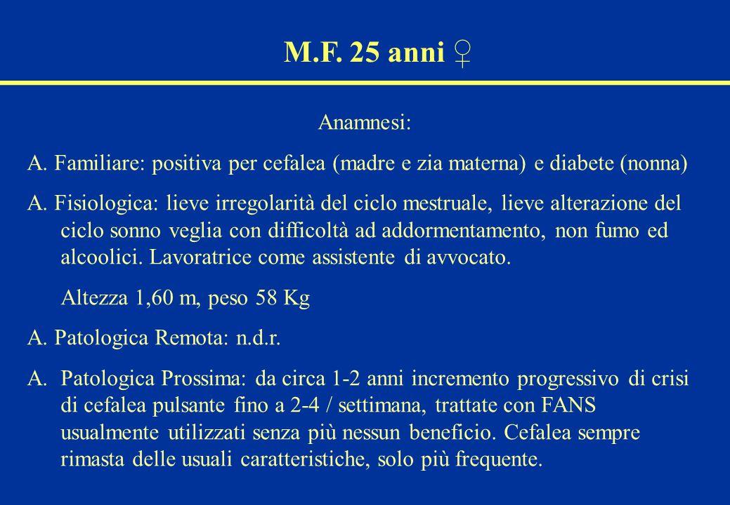 M.F. 25 anni ♀Anamnesi: A. Familiare: positiva per cefalea (madre e zia materna) e diabete (nonna)